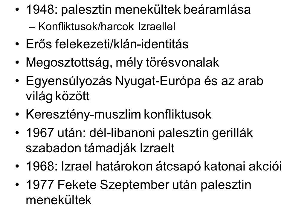 1948: palesztin menekültek beáramlása –Konfliktusok/harcok Izraellel Erős felekezeti/klán-identitás Megosztottság, mély törésvonalak Egyensúlyozás Nyugat-Európa és az arab világ között Keresztény-muszlim konfliktusok 1967 után: dél-libanoni palesztin gerillák szabadon támadják Izraelt 1968: Izrael határokon átcsapó katonai akciói 1977 Fekete Szeptember után palesztin menekültek