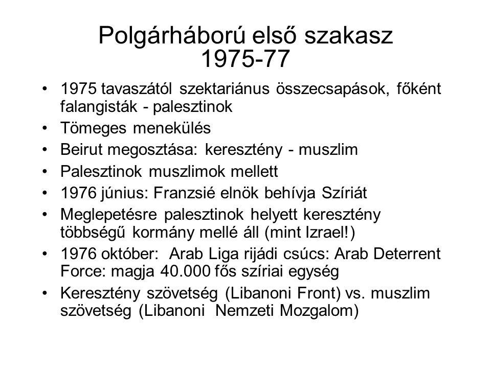 Polgárháború első szakasz 1975-77 1975 tavaszától szektariánus összecsapások, főként falangisták - palesztinok Tömeges menekülés Beirut megosztása: keresztény - muszlim Palesztinok muszlimok mellett 1976 június: Franzsié elnök behívja Szíriát Meglepetésre palesztinok helyett keresztény többségű kormány mellé áll (mint Izrael!) 1976 október: Arab Liga rijádi csúcs: Arab Deterrent Force: magja 40.000 fős szíriai egység Keresztény szövetség (Libanoni Front) vs.