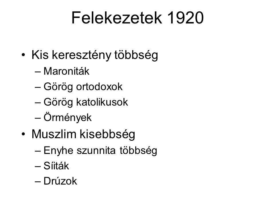 Felekezetek 1920 Kis keresztény többség –Maroniták –Görög ortodoxok –Görög katolikusok –Örmények Muszlim kisebbség –Enyhe szunnita többség –Síiták –Drúzok