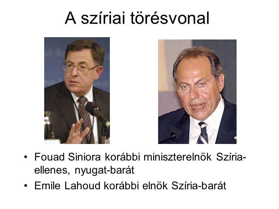 A szíriai törésvonal Fouad Siniora korábbi miniszterelnök Szíria- ellenes, nyugat-barát Emile Lahoud korábbi elnök Szíria-barát
