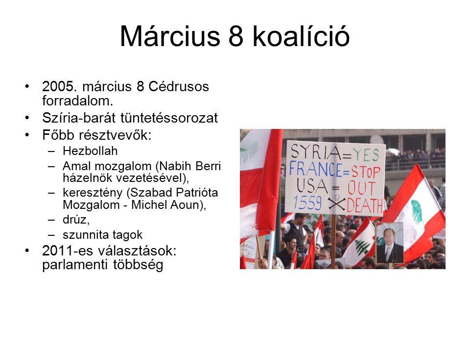 Március 8 koalíció 2005. március 8 Cédrusos forradalom. Szíria-barát tüntetéssorozat Főbb résztvevők: –Hezbollah –Amal mozgalom (Nabih Berri házelnök