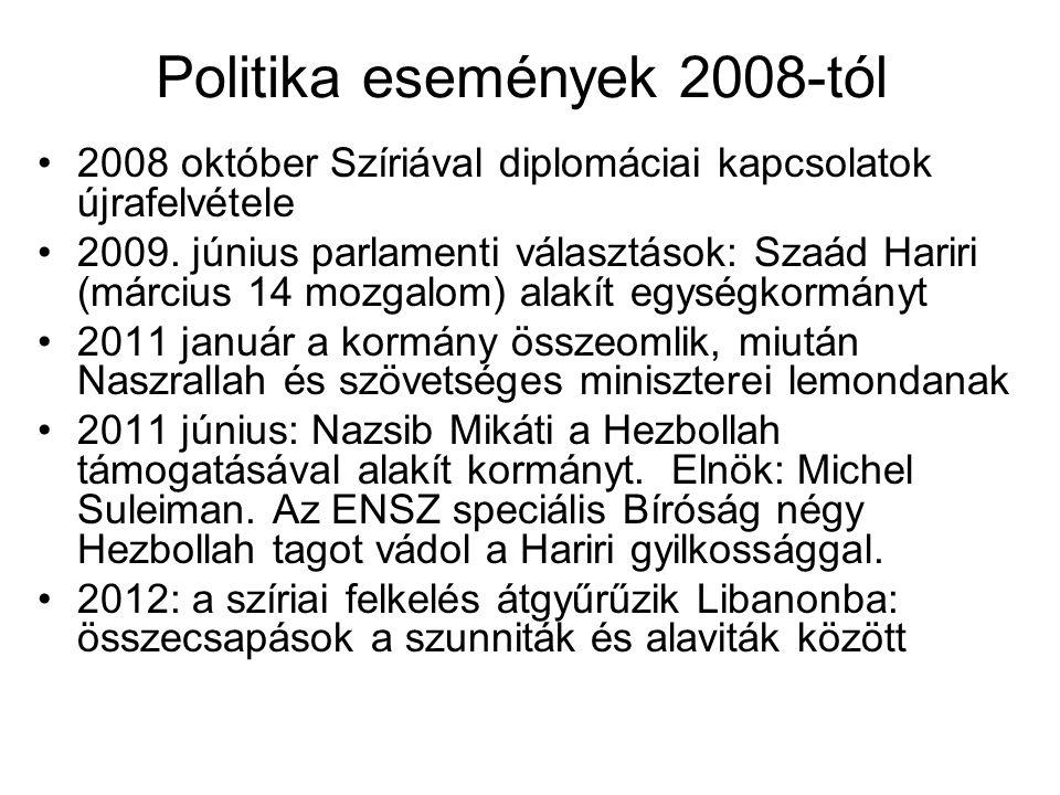 Politika események 2008-tól 2008 október Szíriával diplomáciai kapcsolatok újrafelvétele 2009. június parlamenti választások: Szaád Hariri (március 14