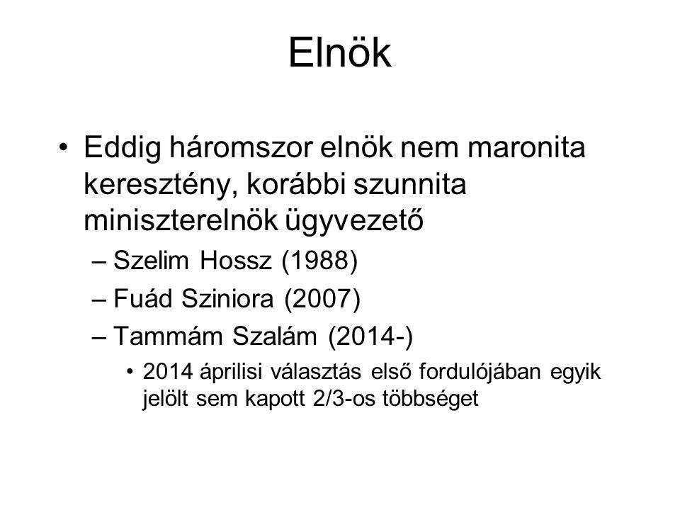 Elnök Eddig háromszor elnök nem maronita keresztény, korábbi szunnita miniszterelnök ügyvezető –Szelim Hossz (1988) –Fuád Sziniora (2007) –Tammám Szalám (2014-) 2014 áprilisi választás első fordulójában egyik jelölt sem kapott 2/3-os többséget