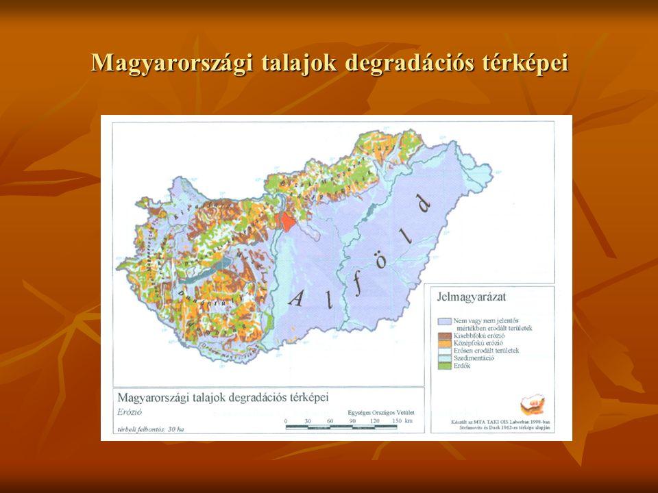 Magyarországi talajok degradációs térképei