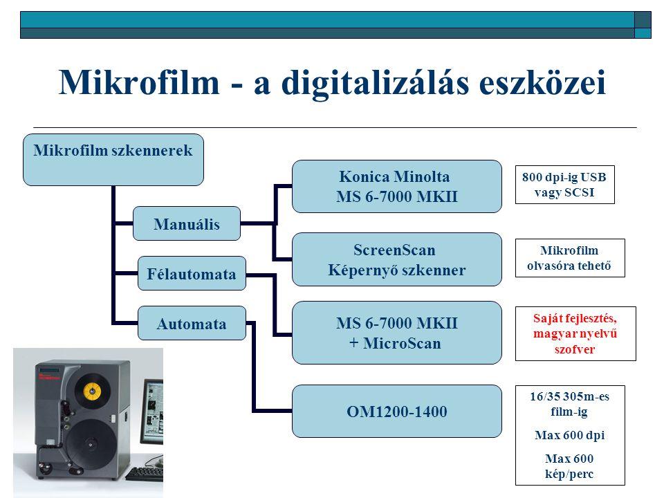 Mikrofilm - a digitalizálás eszközei Mikrofilm szkennerek Manuális Félautomata MS 6-7000 MKII + MicroScan Automata OM1200-1400 Konica Minolta MS 6-7000 MKII ScreenScan Képernyő szkenner 800 dpi-ig USB vagy SCSI 16/35 305m-es film-ig Max 600 dpi Max 600 kép/perc Saját fejlesztés, magyar nyelvű szofver Mikrofilm olvasóra tehető