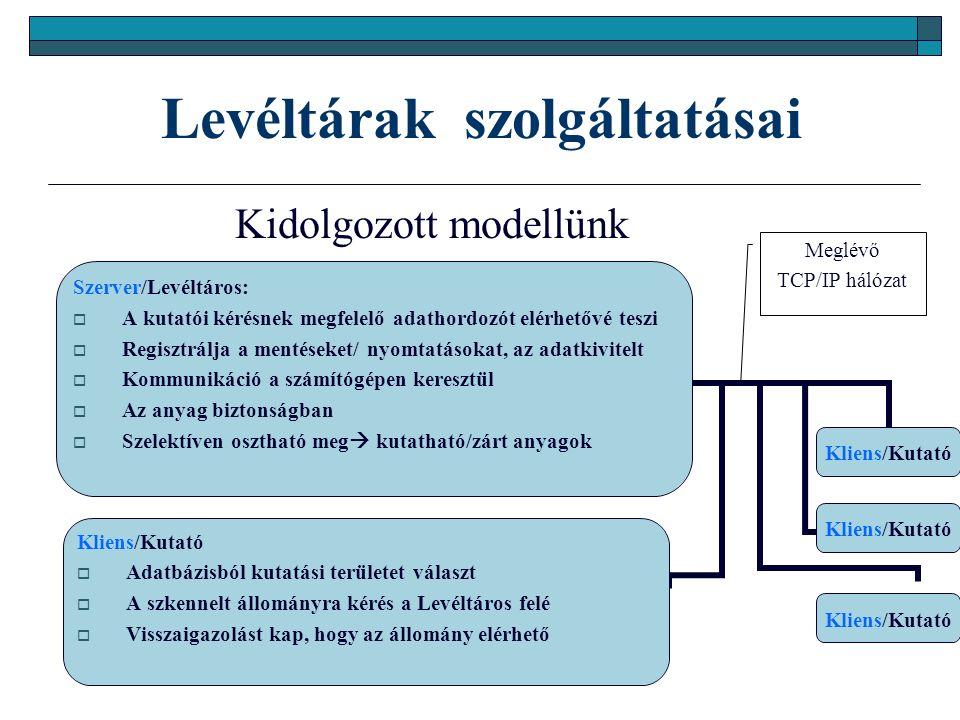 Levéltárak szolgáltatásai Kidolgozott modellünk Szerver/Levéltáros: A kutatói kérésnek megfelelő adathordozót elérhetővé teszi Regisztrálja a mentéseket/ nyomtatásokat, az adatkivitelt Kommunikáció a számítógépen keresztül Az anyag biztonságban Szelektíven osztható meg  kutatható/zárt anyagok Kliens/Kutató Adatbázisból kutatási területet választ A szkennelt állományra kérés a Levéltáros felé Visszaigazolást kap, hogy az állomány elérhető Kliens/Kutató Meglévő TCP/IP hálózat