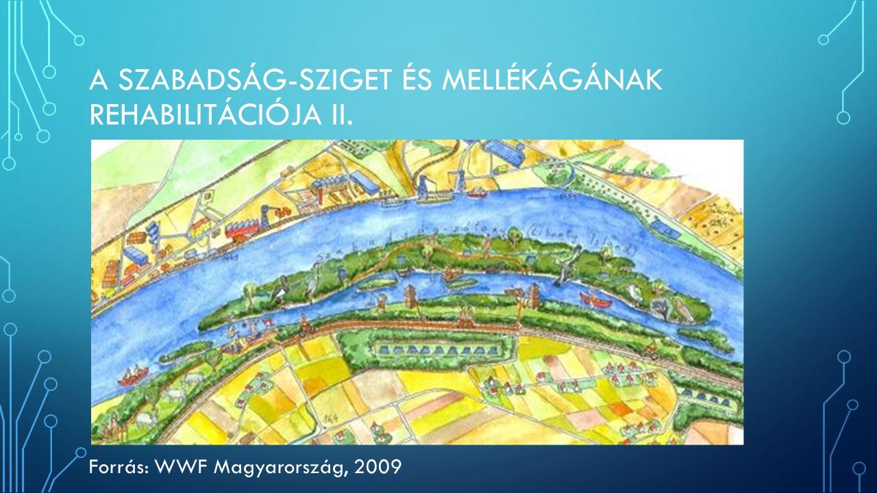 A SZABADSÁG-SZIGET ÉS MELLÉKÁGÁNAK REHABILITÁCIÓJA II. Forrás: WWF Magyarország, 2009