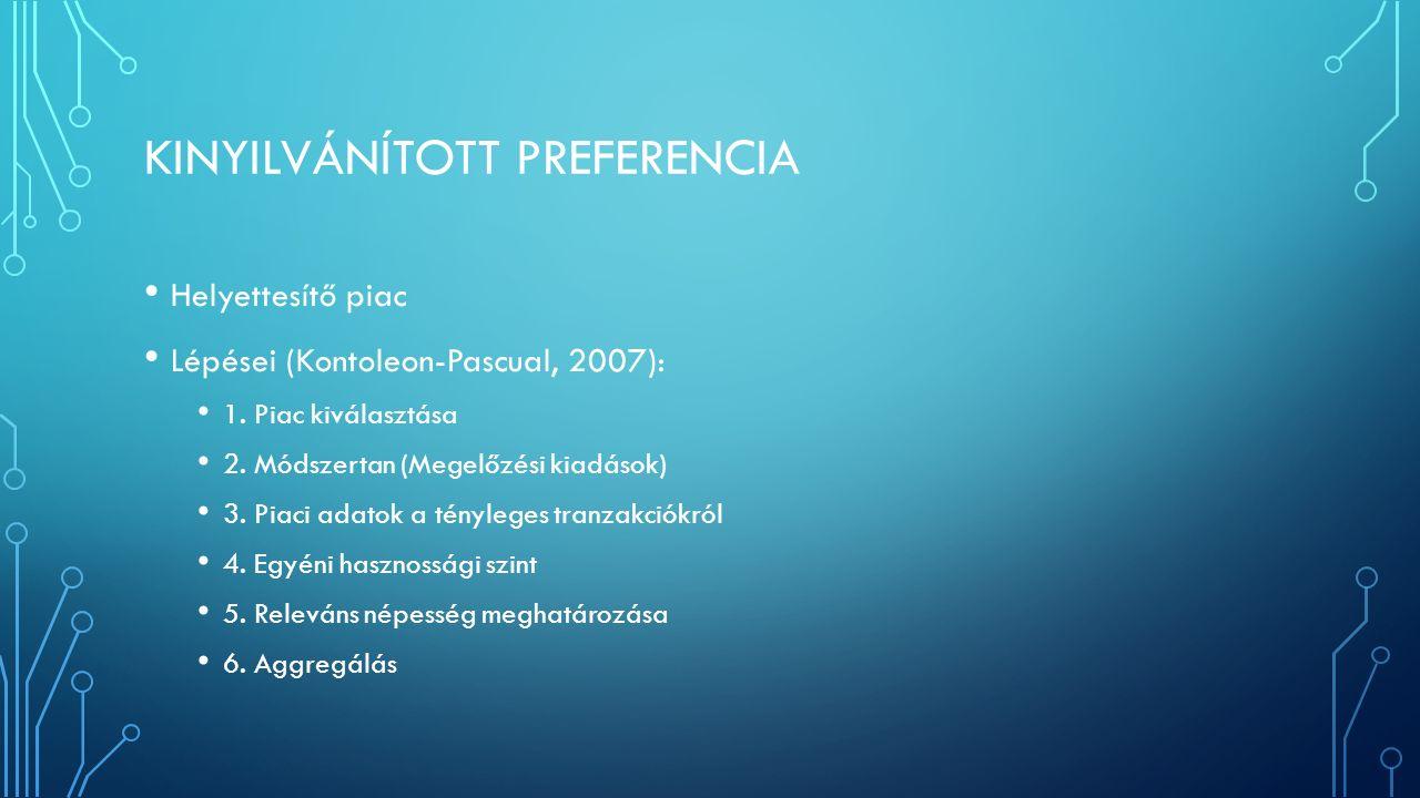 KINYILVÁNÍTOTT PREFERENCIA Helyettesítő piac Lépései (Kontoleon-Pascual, 2007): 1.