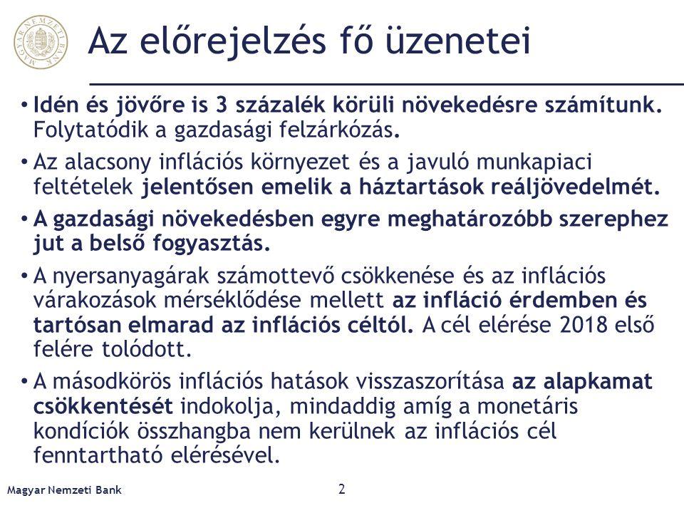Aktivitás bővülése mellett a munkanélküliségi ráta a válság előtti értéke alá kerül Magyar Nemzeti Bank13 Forrás: KSH, MNB-számítás Aktivitási, foglalkoztatási és munkanélküliségi ráta a nemzetgazdaságban