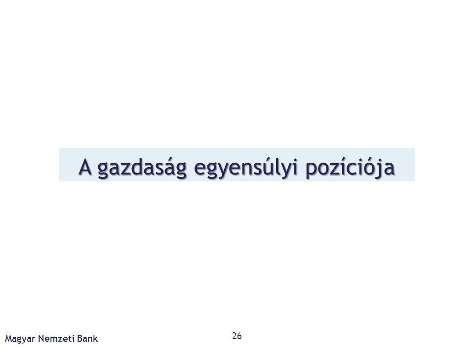 A gazdaság egyensúlyi pozíciója Magyar Nemzeti Bank 26