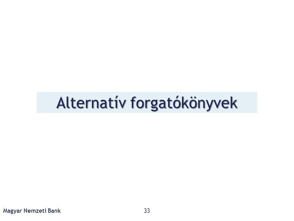 Alternatív forgatókönyvek Magyar Nemzeti Bank33