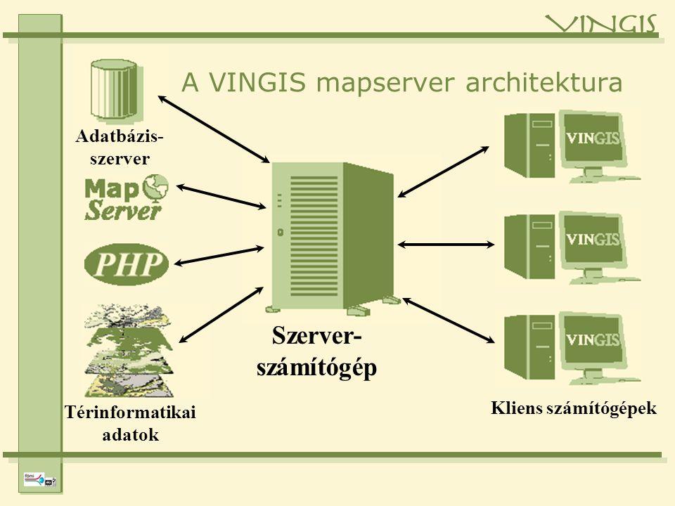 A VINGIS mapserver architektura Térinformatikai adatok Kliens számítógépek Adatbázis- szerver Szerver- számítógép