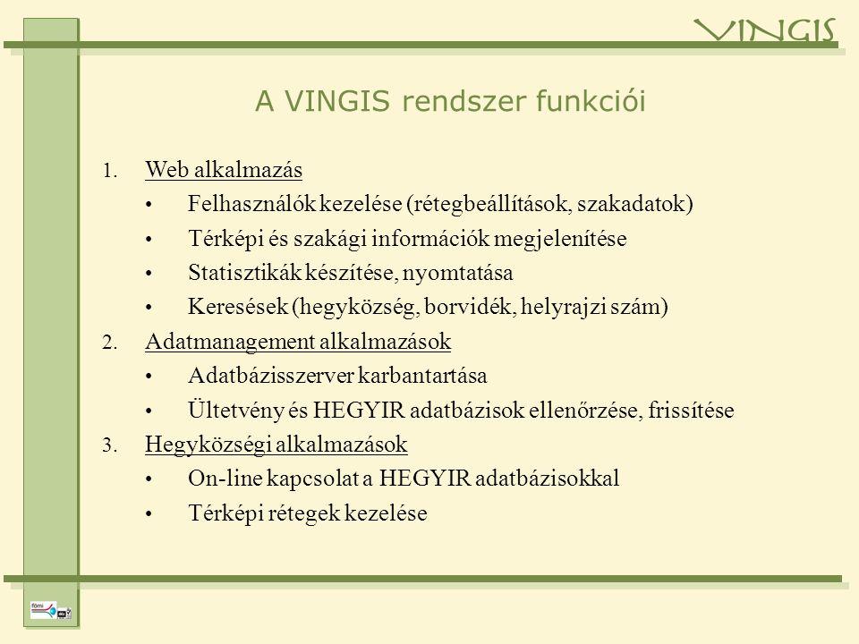 A VINGIS rendszer funkciói 1.