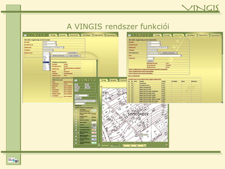 A VINGIS rendszer funkciói