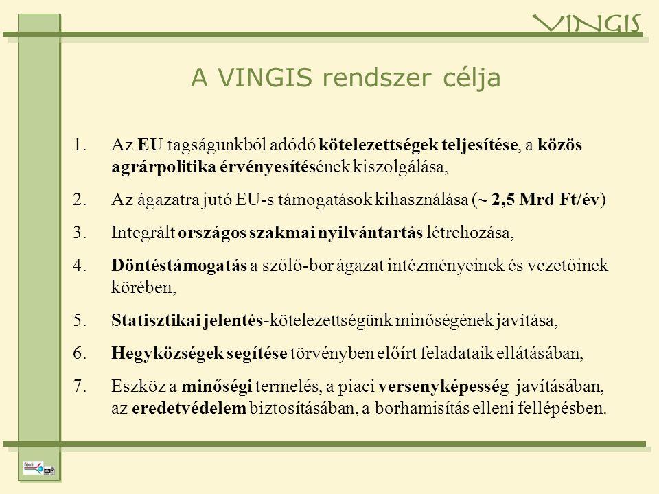A rendszert életre hívó EU-s szabályozások Alapvető rendelkezések: 1.A Közösségi szőlőkataszter létrehozásáról szóló, 1986.