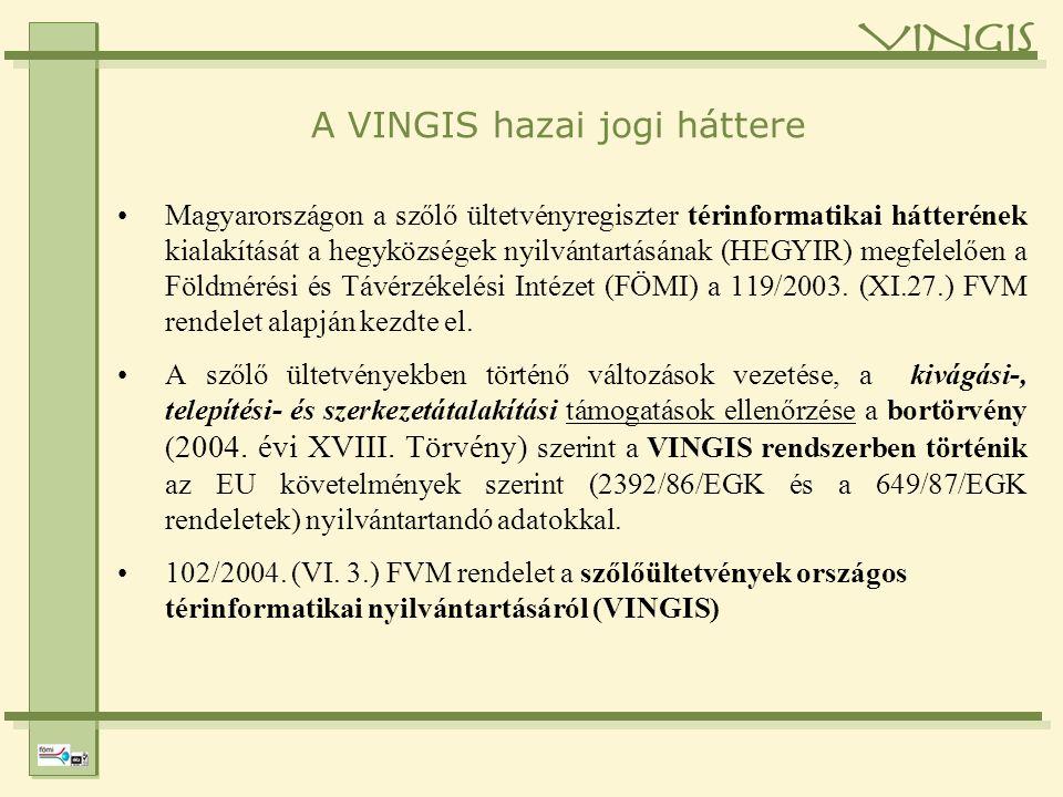 A VINGIS további jogi szabályozói 95/2004.(VI.