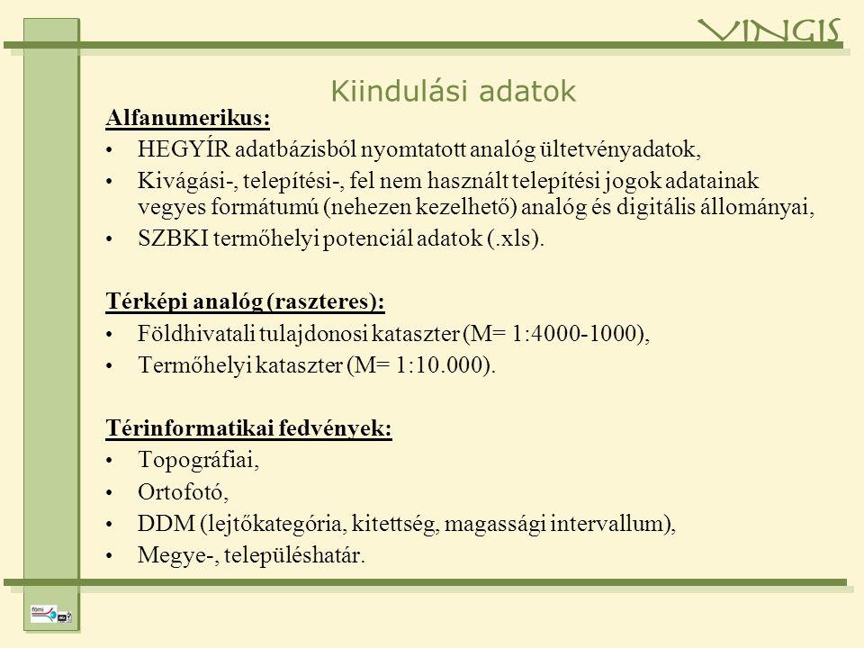 Adatáramlás a VINGIS-be VINGIS SZBKI (FVM): Analóg termőhelyi potenciál térkép, digitális adattábla (excell) FÖMI Térinformatikai adatok: Megyehatár, Településhatár, Topográfiai térkép, Ortofotó, Dűlő térkép DDM: lejtőkategória, kitetség, magassági intervallum Hegyközségek: (alfanumerikus) Ültetvény adatok: Analóg állományok 2004- ig (település, hrsz, fajta, terület) 2005-től digitális állományok (a HEGYIR adatbázisából) Kivágás-, telepítés-, 1996- 2003 kivágásai, fel nem használt telepítési jog: Analóg állományok Digitális állományok nehezen kezelhető változatos formátumban Földhivatalok: Analóg tulajdonosi kataszteri térképek
