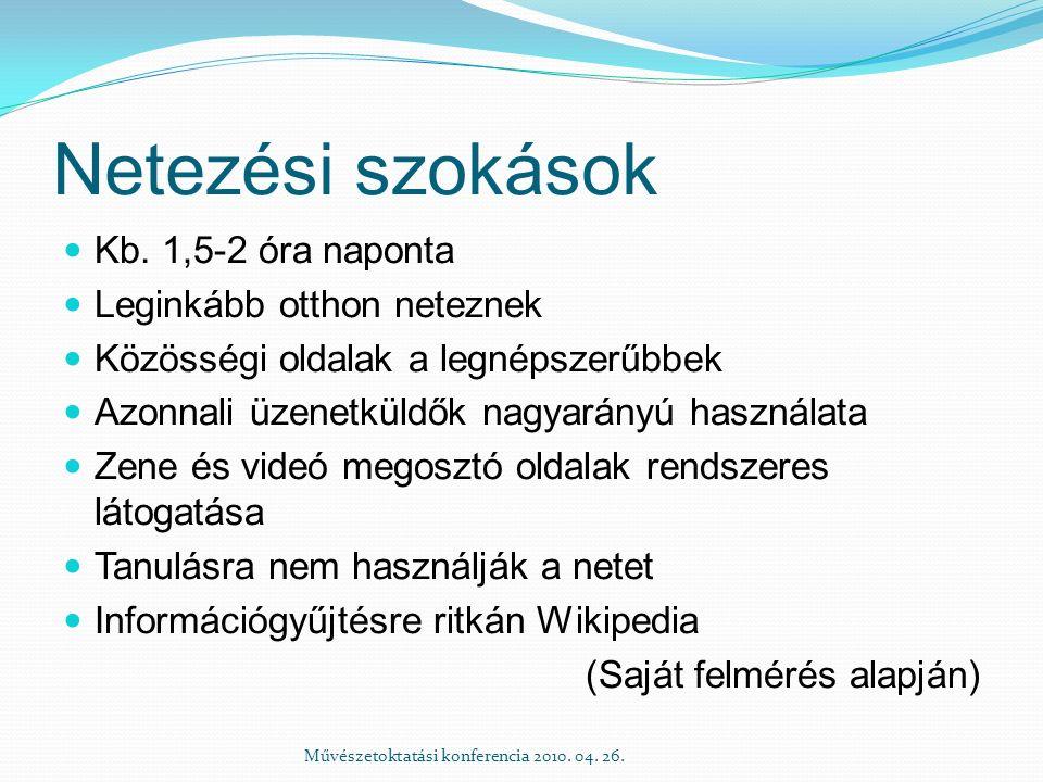 Netezési szokások Kb. 1,5-2 óra naponta Leginkább otthon neteznek Közösségi oldalak a legnépszerűbbek Azonnali üzenetküldők nagyarányú használata Zene