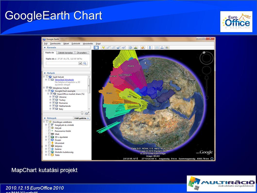 2010.12.15 EuroOffice 2010 sajtótájékoztató GoogleEarth Chart MapChart kutatási projekt