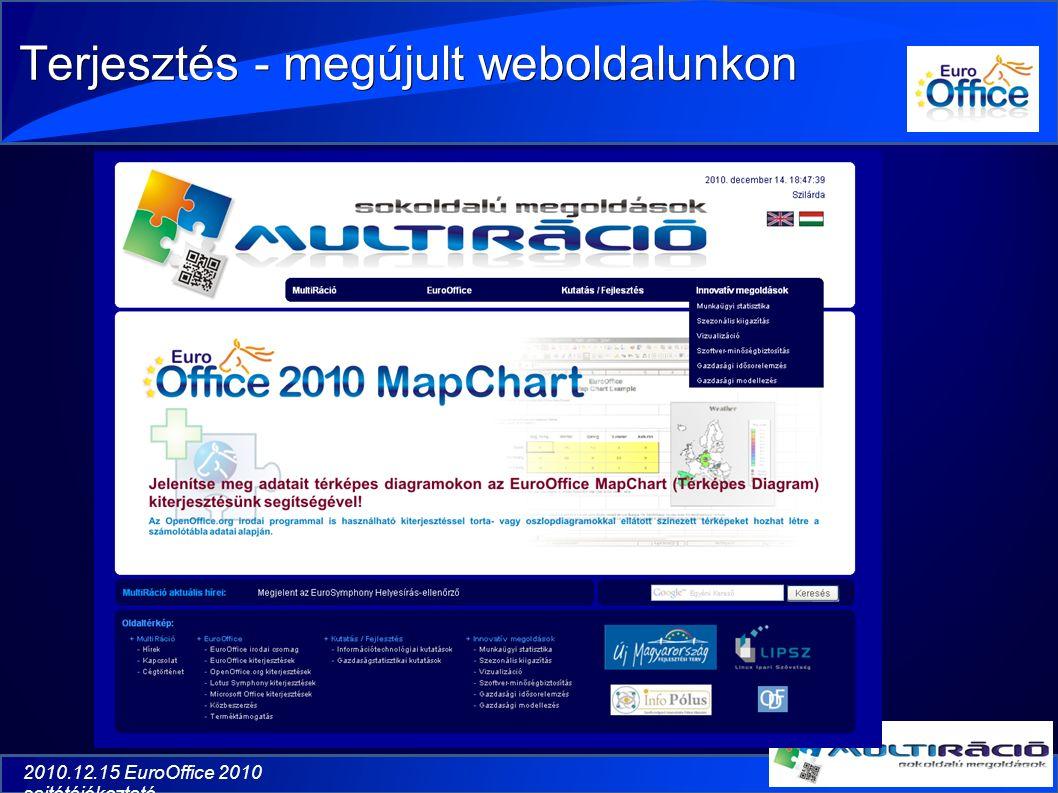 2010.12.15 EuroOffice 2010 sajtótájékoztató Terjesztés - megújult weboldalunkon