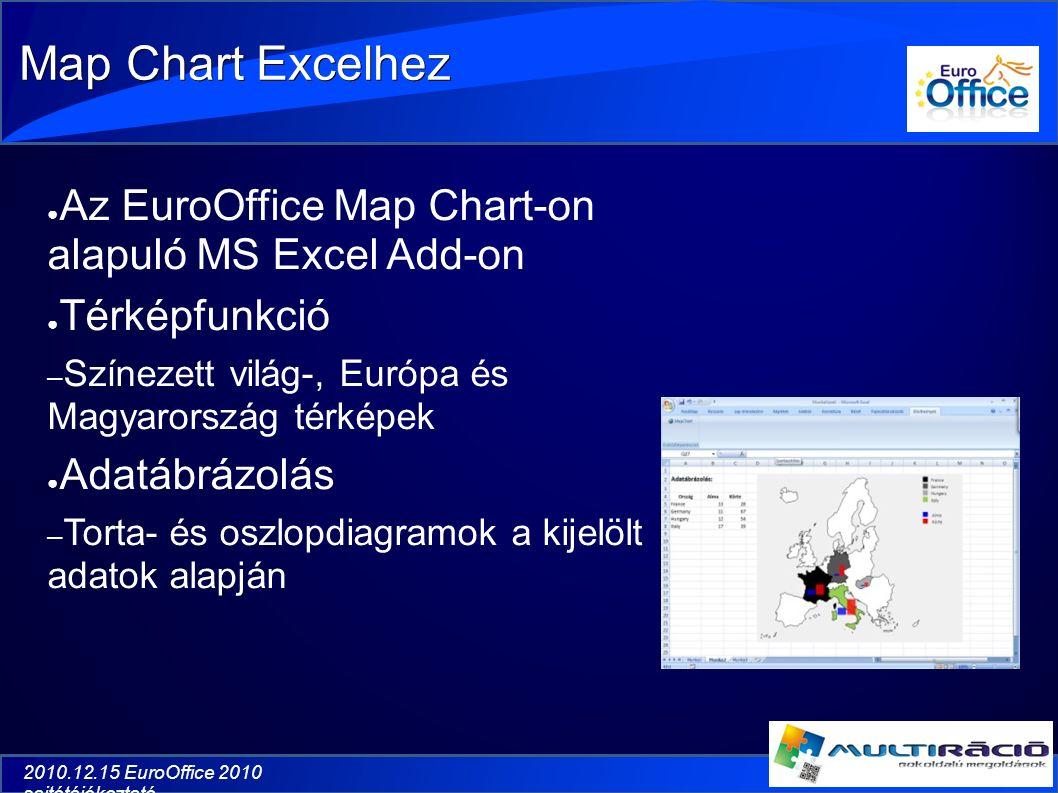 2010.12.15 EuroOffice 2010 sajtótájékoztató Map Chart Excelhez ● Az EuroOffice Map Chart-on alapuló MS Excel Add-on ● Térképfunkció – Színezett világ-, Európa és Magyarország térképek ● Adatábrázolás – Torta- és oszlopdiagramok a kijelölt adatok alapján