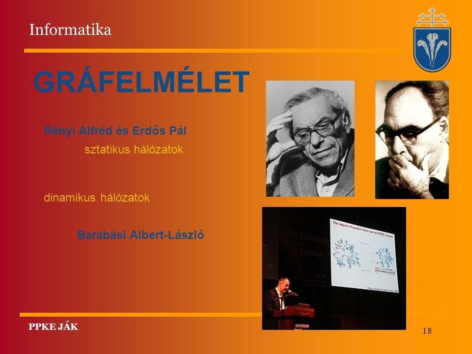 18 GRÁFELMÉLET sztatikus hálózatok Rényi Alfréd és Erdős Pál dinamikus hálózatok Barabási Albert-László Informatika PPKE JÁK
