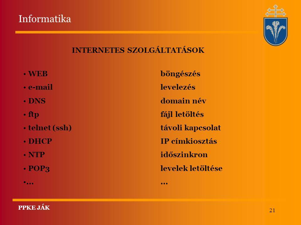 21 INTERNETES SZOLGÁLTATÁSOK WEB e-mail DNS ftp telnet (ssh) DHCP NTP POP3...