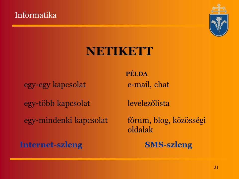 31 NETIKETT egy-egy kapcsolat egy-több kapcsolat egy-mindenki kapcsolat e-mail, chat levelezőlista fórum, blog, közösségi oldalak PÉLDA Internet-szlengSMS-szleng Informatika