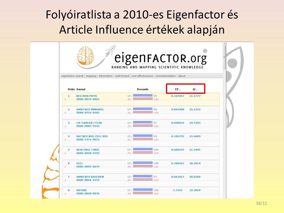Folyóiratlista a 2010-es Eigenfactor és Article Influence értékek alapján 38/11