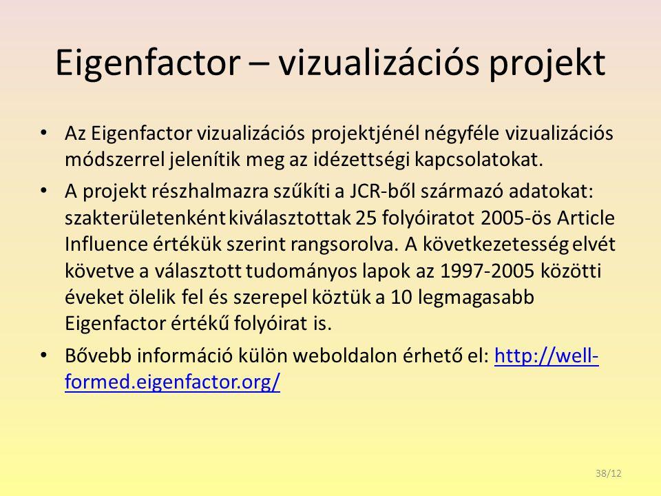 Eigenfactor – vizualizációs projekt Az Eigenfactor vizualizációs projektjénél négyféle vizualizációs módszerrel jelenítik meg az idézettségi kapcsolatokat.