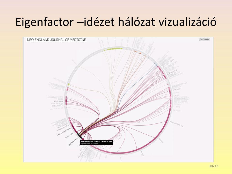 Eigenfactor –idézet hálózat vizualizáció 38/13