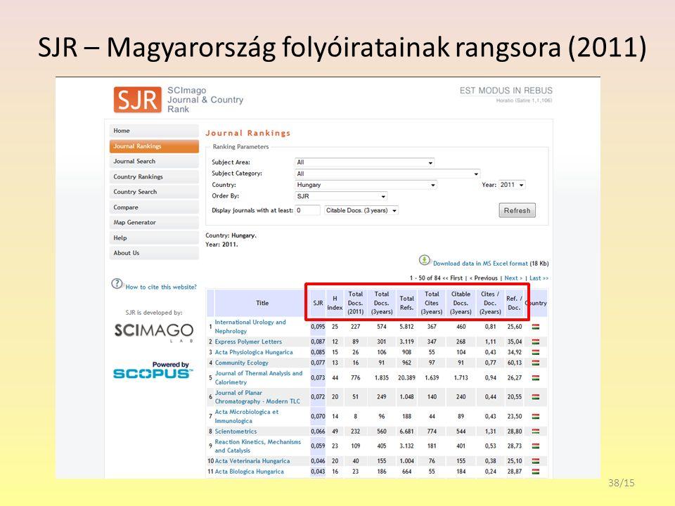 SJR – Magyarország folyóiratainak rangsora (2011) 38/15