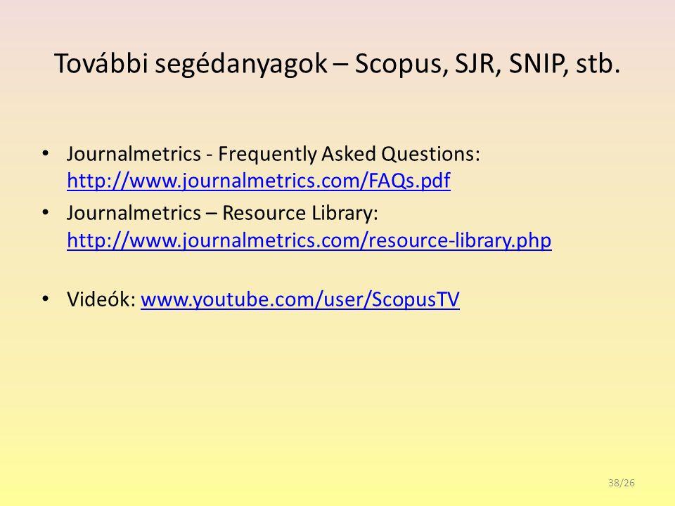 További segédanyagok – Scopus, SJR, SNIP, stb.