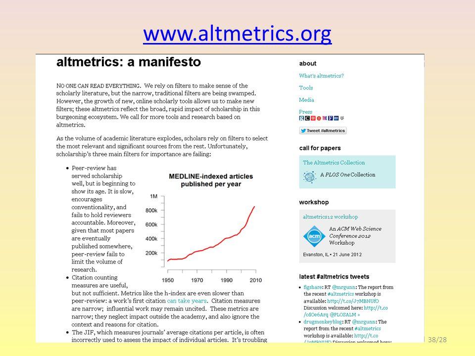 www.altmetrics.org 38/28