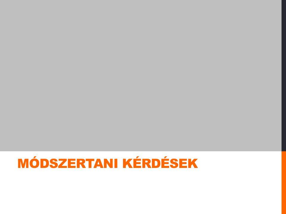 NETSZÓPÁLYÁZAT Kommunikáció: internet és média tehetséggondozó nyelvészeti műhely (ELTE) 2011 tavaszán: pályázati felhívás az internetes/ elektronikus/digitális kommunikációhoz kapcsolódó szavak gyűjtése több száz oldalnyi anyag: netszó-korpusz 1436 bejegyzés (ismétlődésekkel), 1144 külön szócikk (ismétlések nélkül)