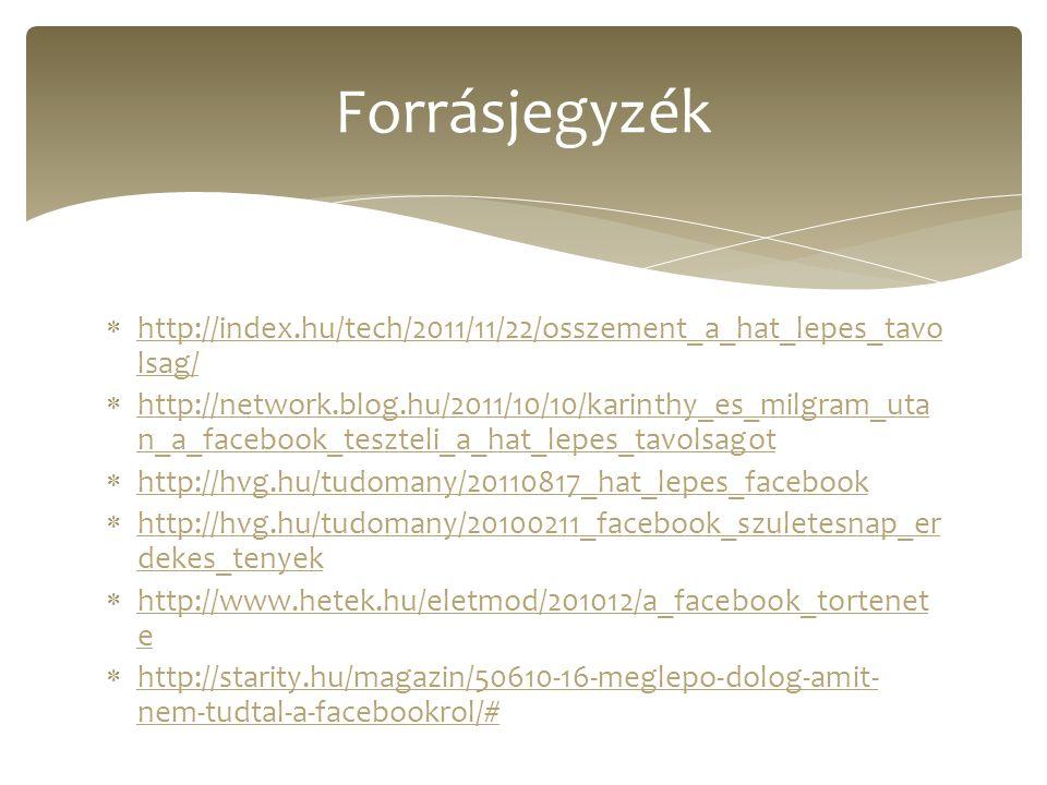  http://index.hu/tech/2011/11/22/osszement_a_hat_lepes_tavo lsag/ http://index.hu/tech/2011/11/22/osszement_a_hat_lepes_tavo lsag/  http://network.blog.hu/2011/10/10/karinthy_es_milgram_uta n_a_facebook_teszteli_a_hat_lepes_tavolsagot http://network.blog.hu/2011/10/10/karinthy_es_milgram_uta n_a_facebook_teszteli_a_hat_lepes_tavolsagot  http://hvg.hu/tudomany/20110817_hat_lepes_facebook http://hvg.hu/tudomany/20110817_hat_lepes_facebook  http://hvg.hu/tudomany/20100211_facebook_szuletesnap_er dekes_tenyek http://hvg.hu/tudomany/20100211_facebook_szuletesnap_er dekes_tenyek  http://www.hetek.hu/eletmod/201012/a_facebook_tortenet e http://www.hetek.hu/eletmod/201012/a_facebook_tortenet e  http://starity.hu/magazin/50610-16-meglepo-dolog-amit- nem-tudtal-a-facebookrol/# http://starity.hu/magazin/50610-16-meglepo-dolog-amit- nem-tudtal-a-facebookrol/# Forrásjegyzék