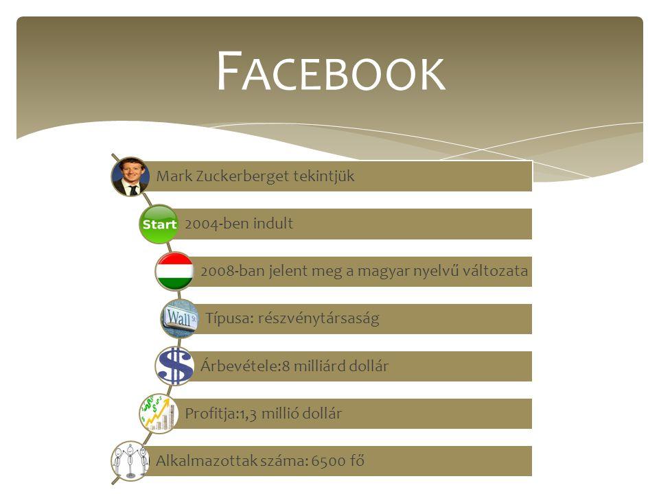 F ACEBOOK Mark Zuckerberget tekintjük 2004-ben indult 2008-ban jelent meg a magyar nyelvű változata Típusa: részvénytársaság Árbevétele:8 milliárd dollár Profitja:1,3 millió dollár Alkalmazottak száma: 6500 fő