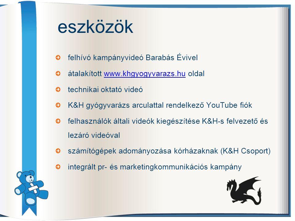 eszközök felhívó kampányvideó Barabás Évivel átalakított www.khgyogyvarazs.hu oldalwww.khgyogyvarazs.hu technikai oktató videó K&H gyógyvarázs arculat