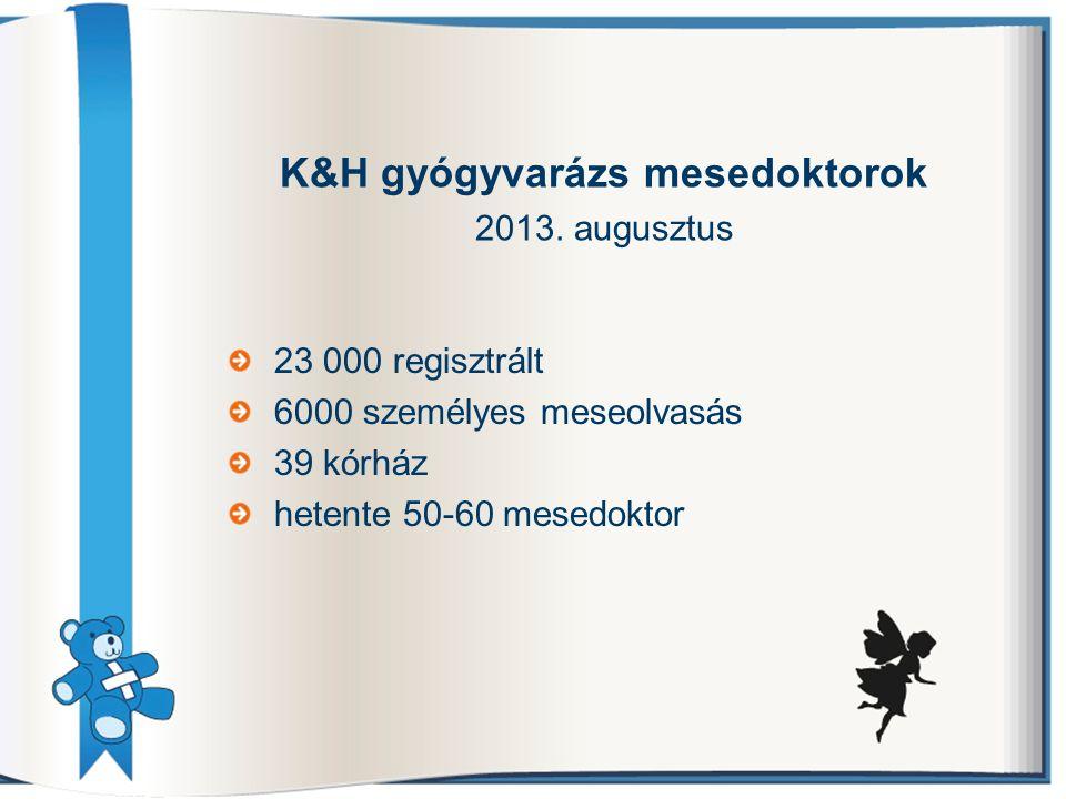 23 000 regisztrált 6000 személyes meseolvasás 39 kórház hetente 50-60 mesedoktor K&H gyógyvarázs mesedoktorok 2013. augusztus