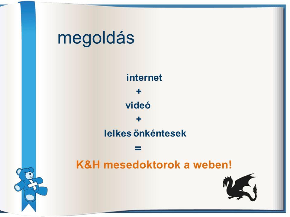 megoldás internet + videó + lelkes önkéntesek = K&H mesedoktorok a weben!