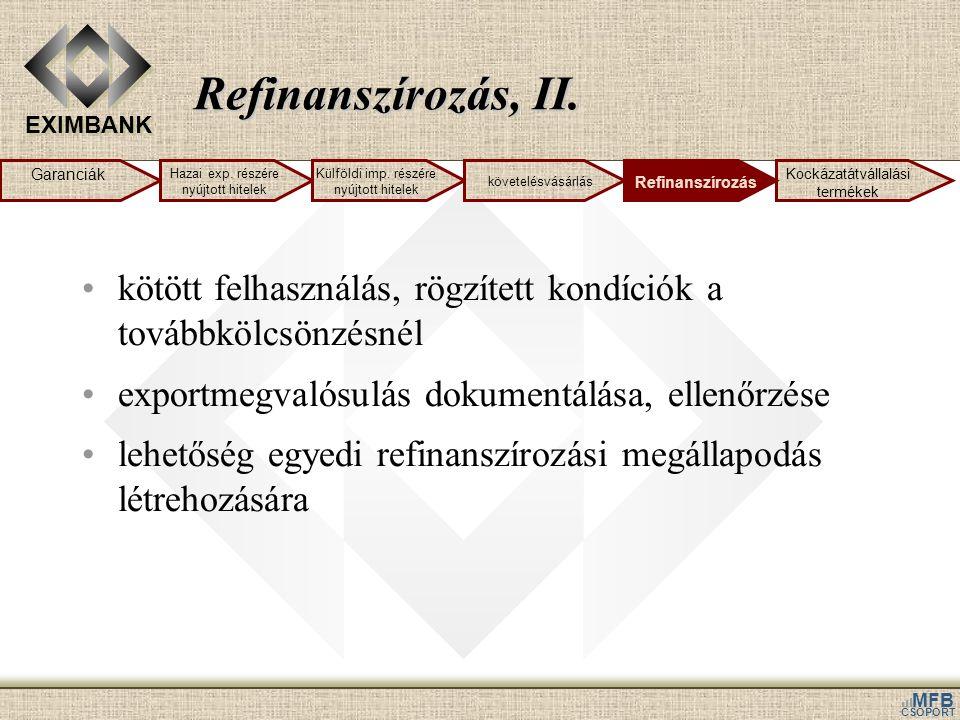 EXIMBANK MFB CSOPORT Refinanszírozás, II.