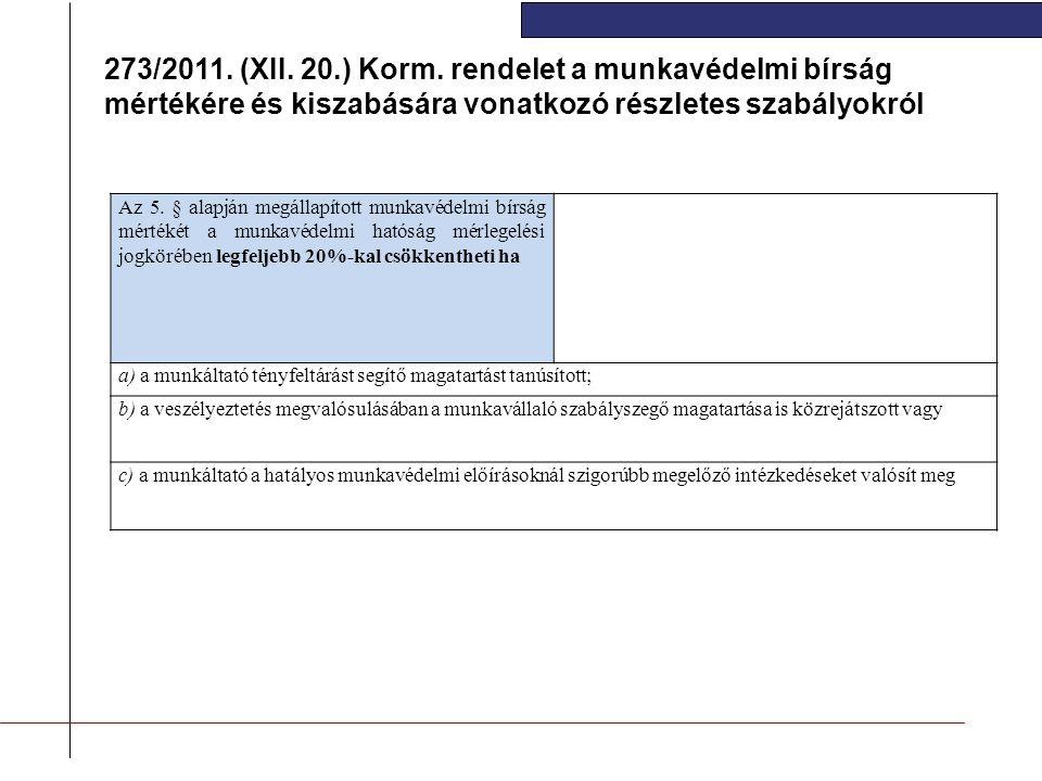 273/2011. (XII. 20.) Korm.