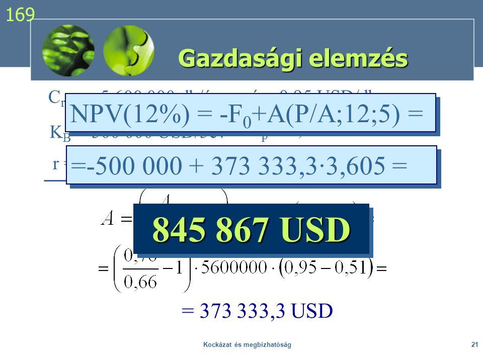 Gazdasági elemzés C régi = 5 600 000 db/év á = 0,95 USD/db k p = 0,51 USD/db K B = 500 000 USD/5év r = 12 % = 373 333,3 USD NPV(12%) = -F 0 +A(P/A;12;5) = =-500 000 + 373 333,3·3,605 = 845 867 USD 169 21Kockázat és megbízhatóság