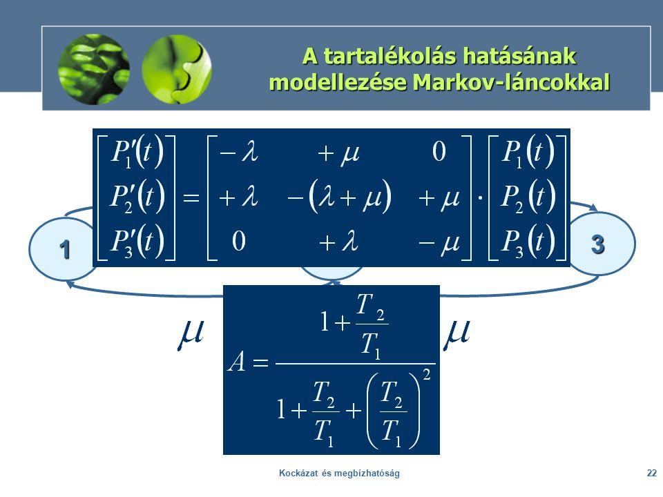 22 A tartalékolás hatásának modellezése Markov-láncokkal 1 2 3