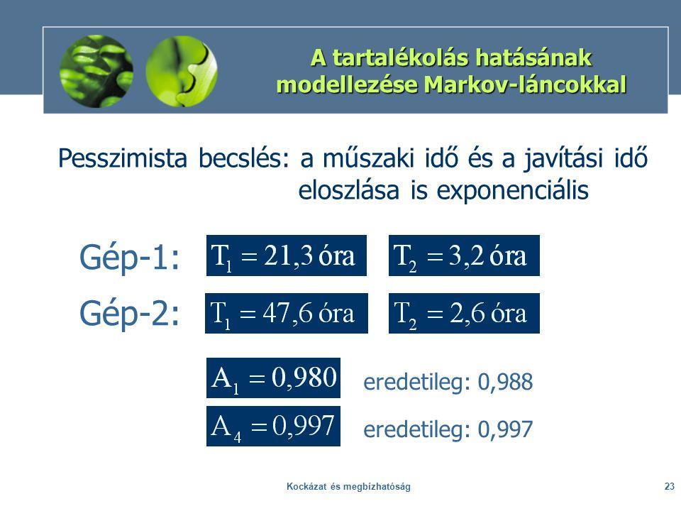 Kockázat és megbízhatóság23 A tartalékolás hatásának modellezése Markov-láncokkal Pesszimista becslés: a műszaki idő és a javítási idő eloszlása is exponenciális Gép-1: Gép-2: eredetileg: 0,988 eredetileg: 0,997