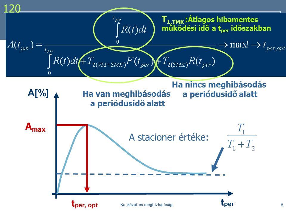 Kockázat és megbízhatóság6 t per t per, opt A[%] Maximális rendelkezésre állás A max A stacioner értéke: T 1,TMK : Átlagos hibamentes működési idő a t per időszakban Ha van meghibásodás a periódusidő alatt Ha nincs meghibásodás a periódusidő alatt 120