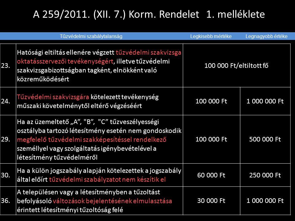 A 259/2011. (XII. 7.) Korm. Rendelet 1. melléklete 1. melléklet a 259/2011. (XII. 7.) Korm. rendelethez 23. Hatósági eltiltás ellenére végzett tűzvéde