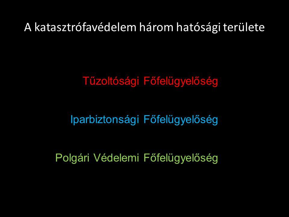 JOGSZABÁLYI HÁTTÉR 2011.évi CXXVIII.