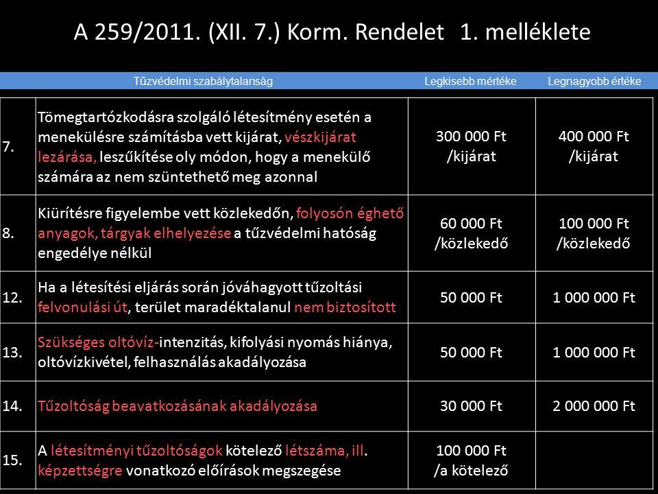 A 259/2011. (XII. 7.) Korm. Rendelet 1. melléklete 1. melléklet a 259/2011. (XII. 7.) Korm. rendelethez 7. Tömegtartózkodásra szolgáló létesítmény ese