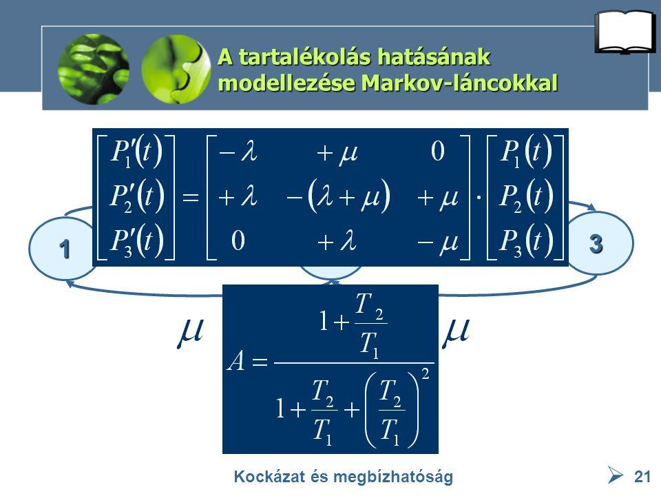  A tartalékolás hatásának modellezése Markov-láncokkal Kockázat és megbízhatóság21 1 2 3
